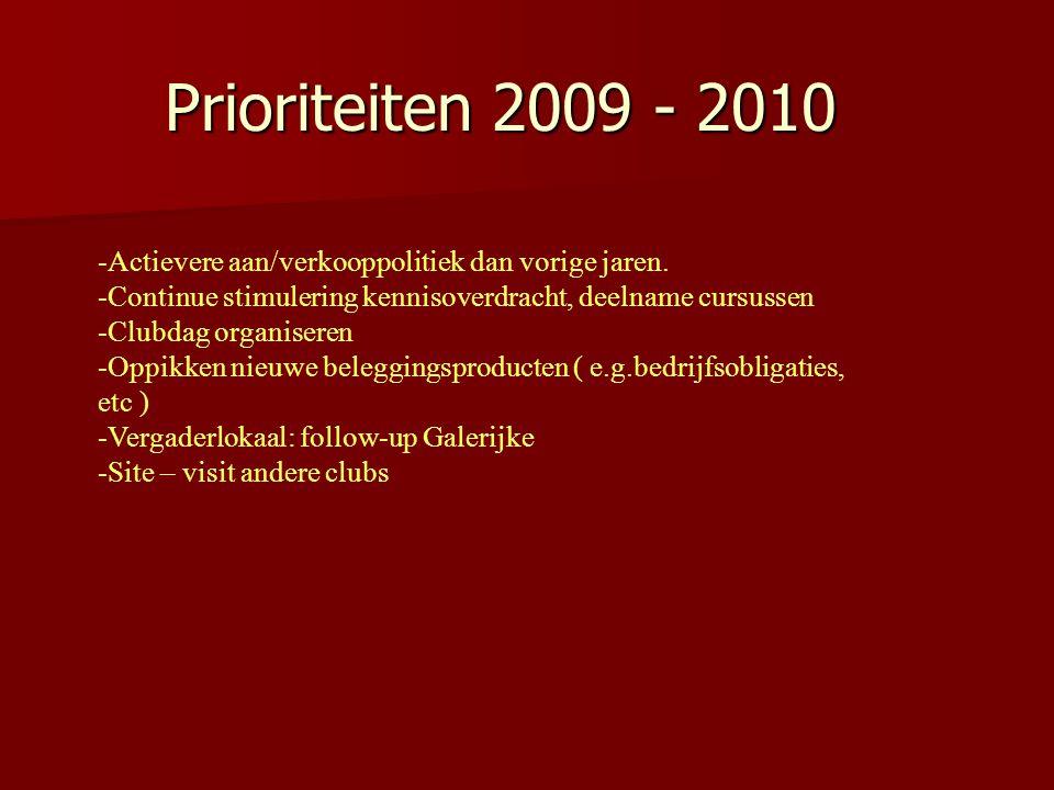 Prioriteiten 2009 - 2010 -Actievere aan/verkooppolitiek dan vorige jaren. Continue stimulering kennisoverdracht, deelname cursussen.