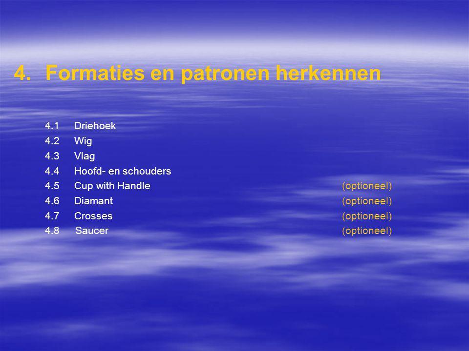 Formaties en patronen herkennen