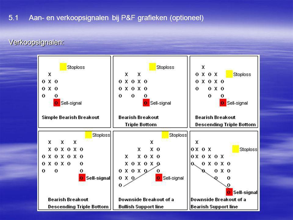5.1 Aan- en verkoopsignalen bij P&F grafieken (optioneel)