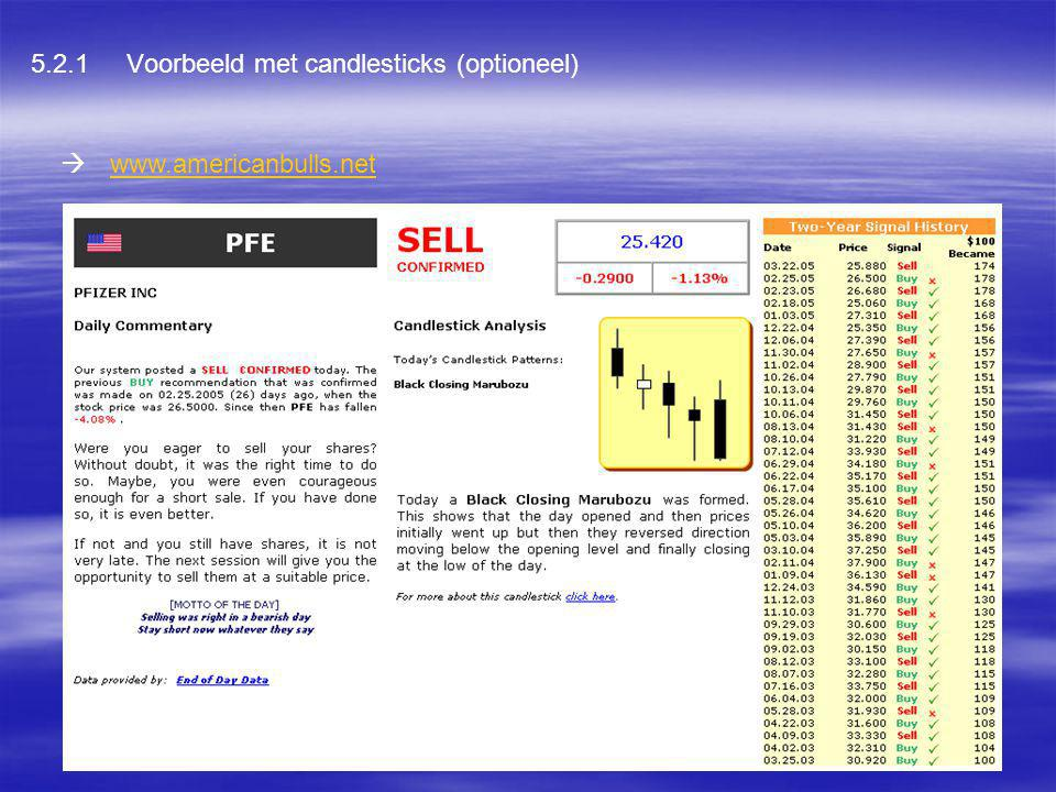 5.2.1 Voorbeeld met candlesticks (optioneel)