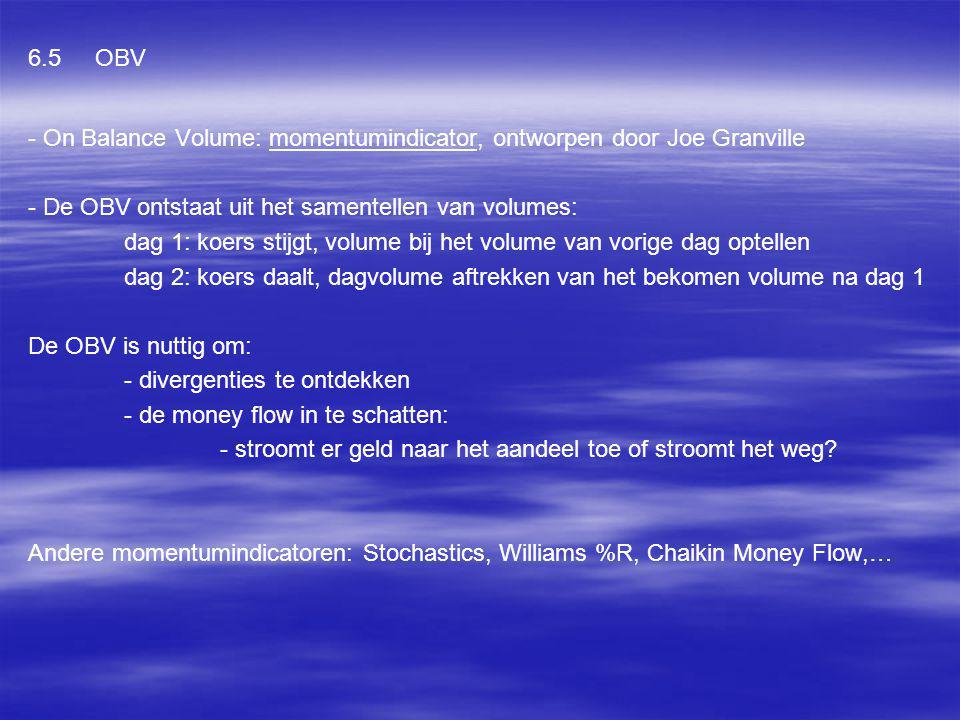 - On Balance Volume: momentumindicator, ontworpen door Joe Granville