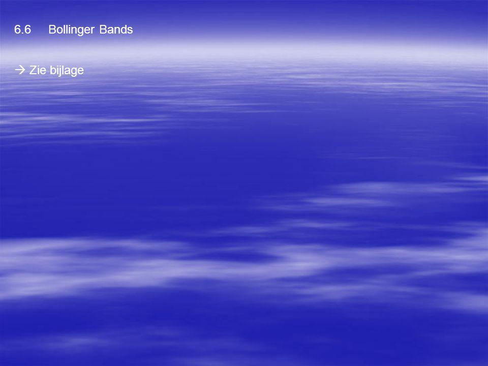 6.6 Bollinger Bands  Zie bijlage