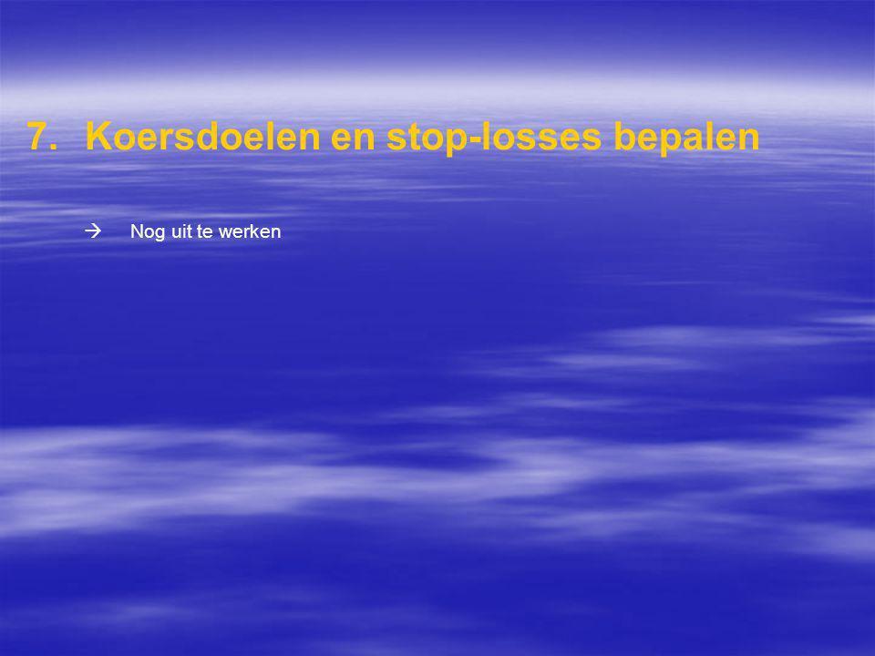 Koersdoelen en stop-losses bepalen  Nog uit te werken