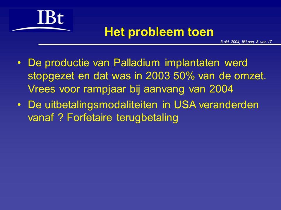 Het probleem toen De productie van Palladium implantaten werd stopgezet en dat was in 2003 50% van de omzet. Vrees voor rampjaar bij aanvang van 2004.