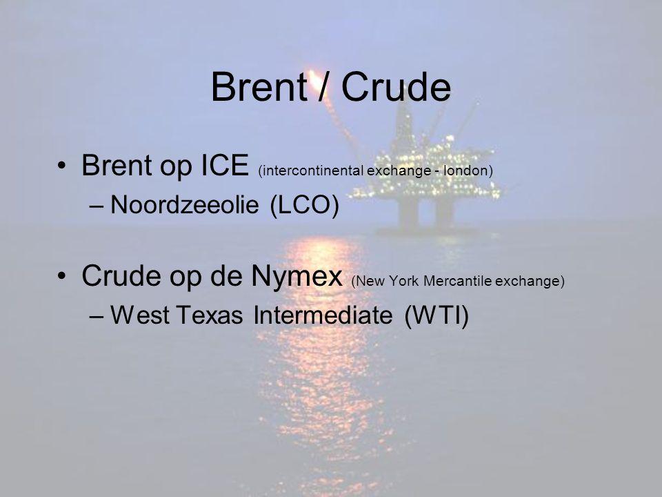 Brent / Crude Brent op ICE (intercontinental exchange - london)