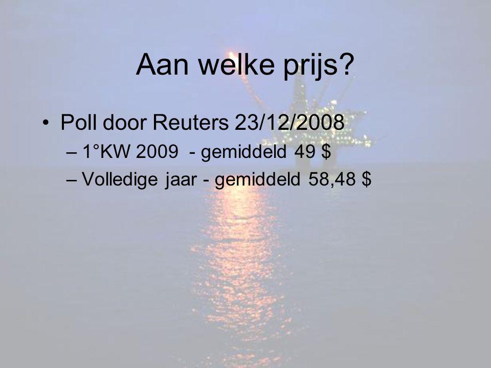 Aan welke prijs Poll door Reuters 23/12/2008