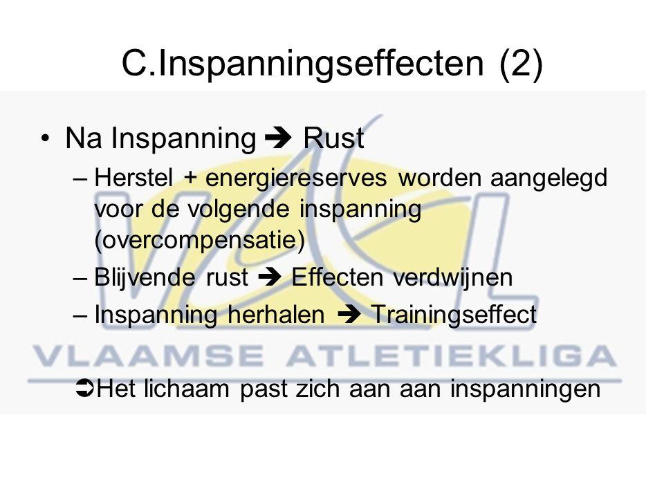 C.Inspanningseffecten (2)