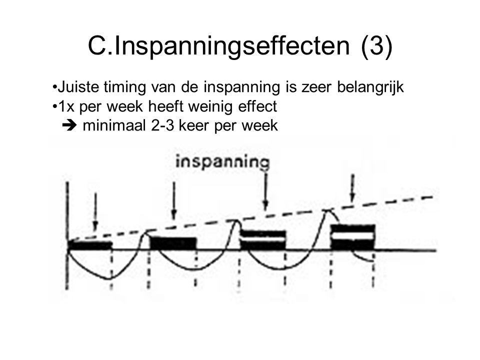 C.Inspanningseffecten (3)