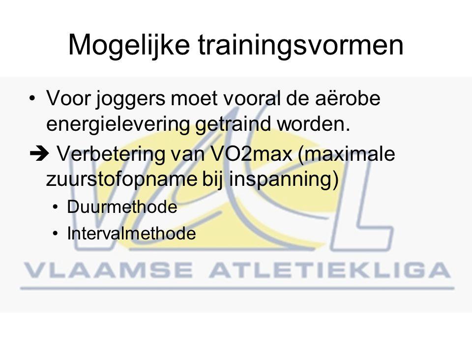 Mogelijke trainingsvormen