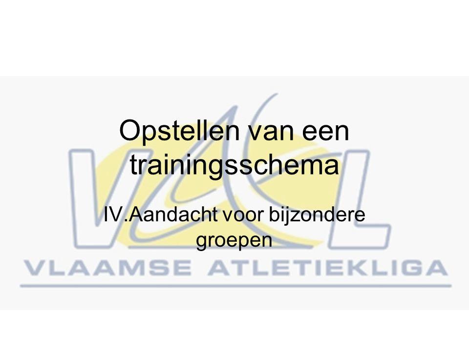 Opstellen van een trainingsschema