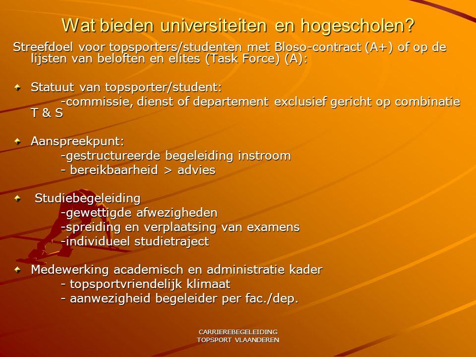 Wat bieden universiteiten en hogescholen