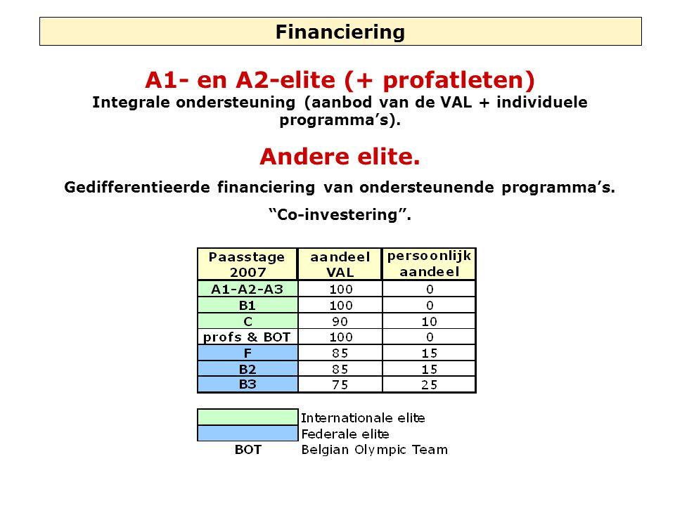 Gedifferentieerde financiering van ondersteunende programma's.