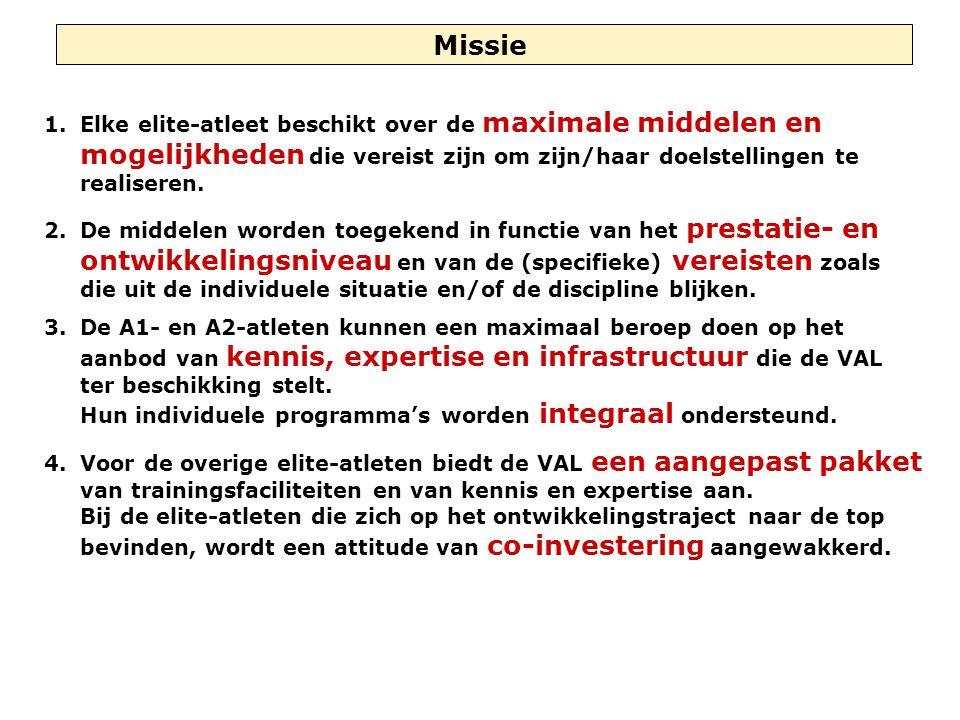 Missie Elke elite-atleet beschikt over de maximale middelen en mogelijkheden die vereist zijn om zijn/haar doelstellingen te realiseren.