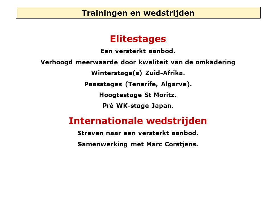 Elitestages Internationale wedstrijden