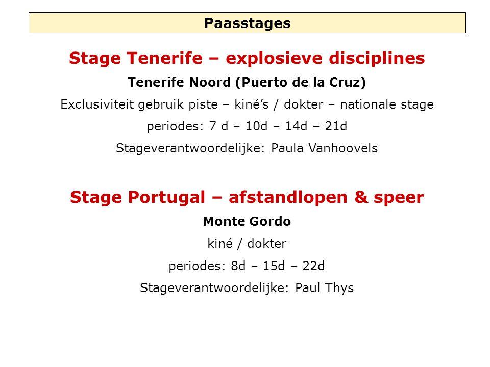 Stage Tenerife – explosieve disciplines