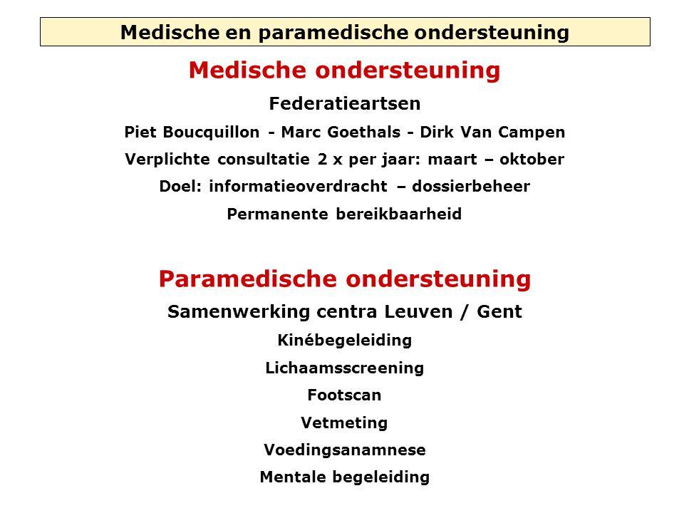 Medische ondersteuning Paramedische ondersteuning
