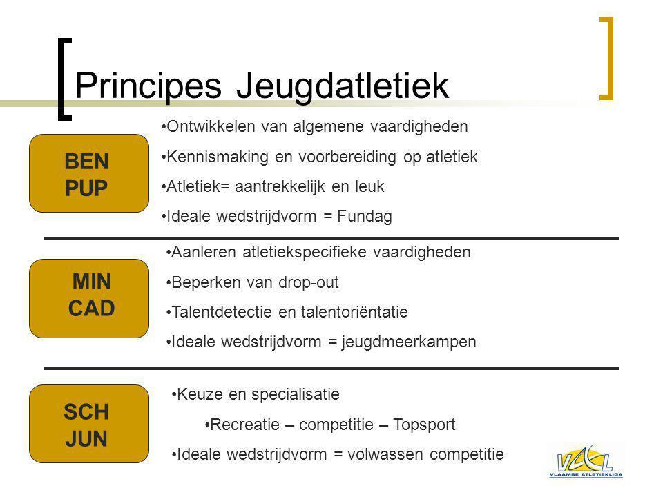 Principes Jeugdatletiek