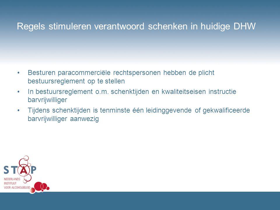 Regels stimuleren verantwoord schenken in huidige DHW