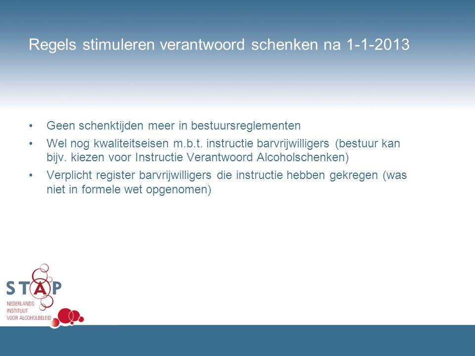 Regels stimuleren verantwoord schenken na 1-1-2013
