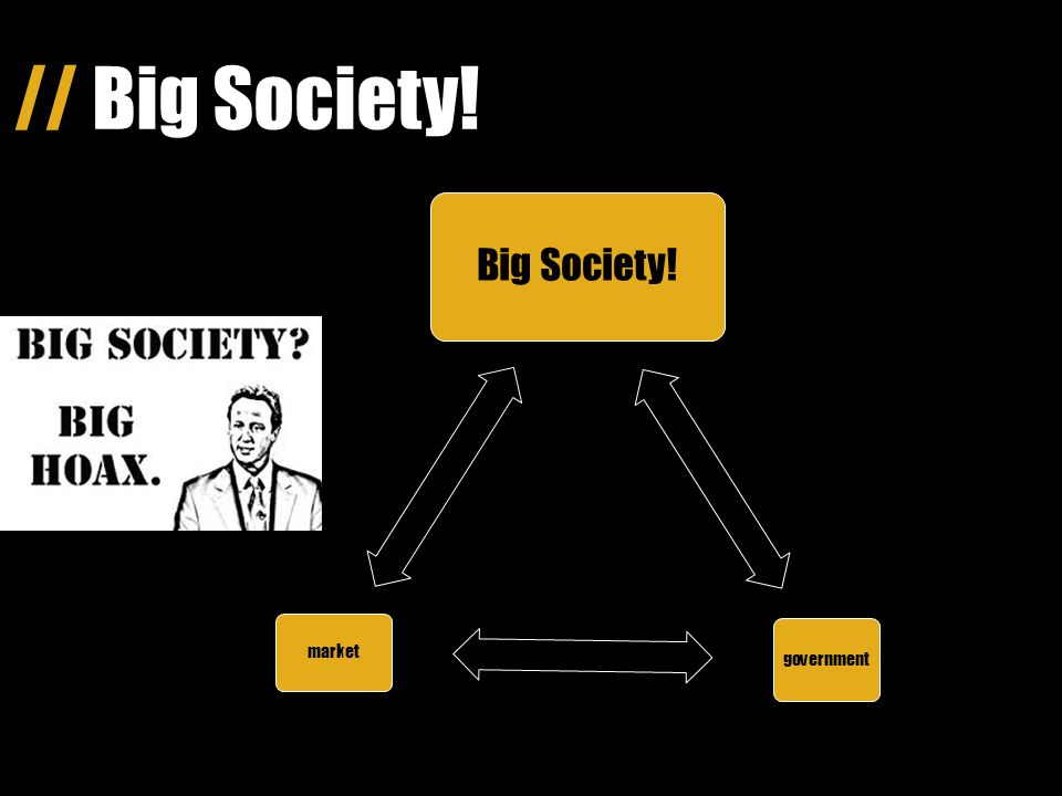 // Big Society! market government Big Society!