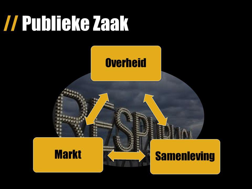 // Publieke Zaak Markt Samenleving Overheid