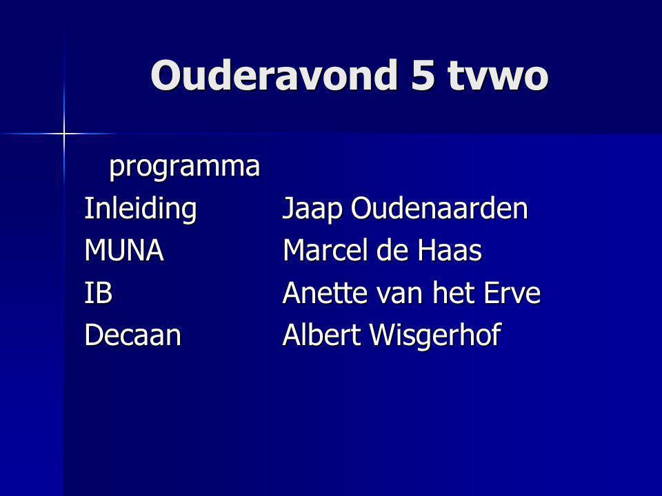 Ouderavond 5 tvwo programma Inleiding Jaap Oudenaarden MUNA Marcel de Haas IB Anette van het Erve Decaan Albert Wisgerhof