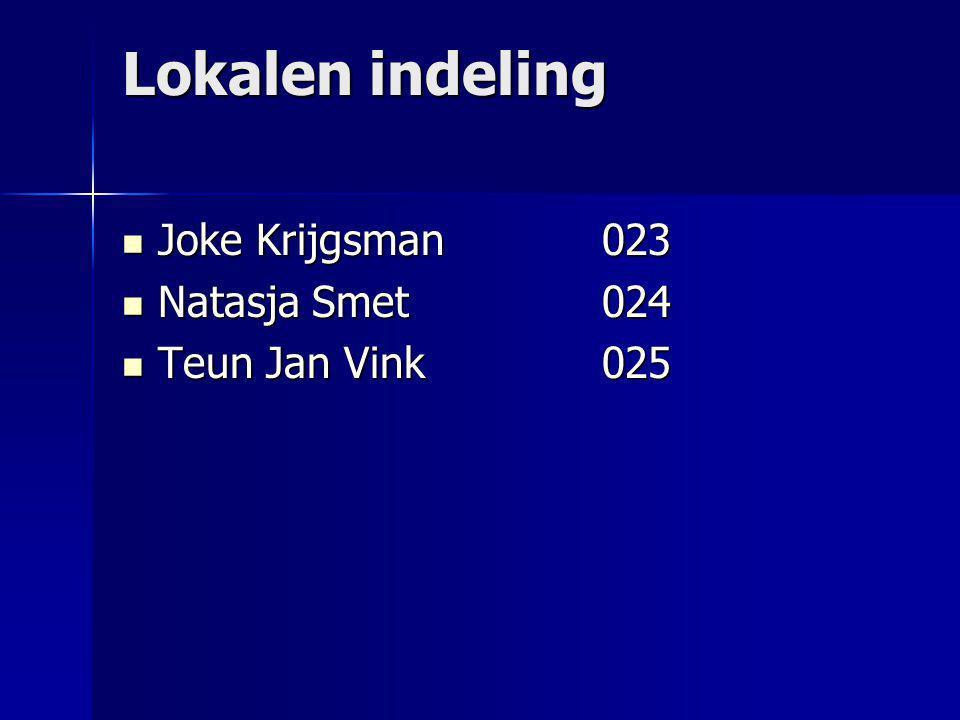 Lokalen indeling Joke Krijgsman 023 Natasja Smet 024 Teun Jan Vink 025