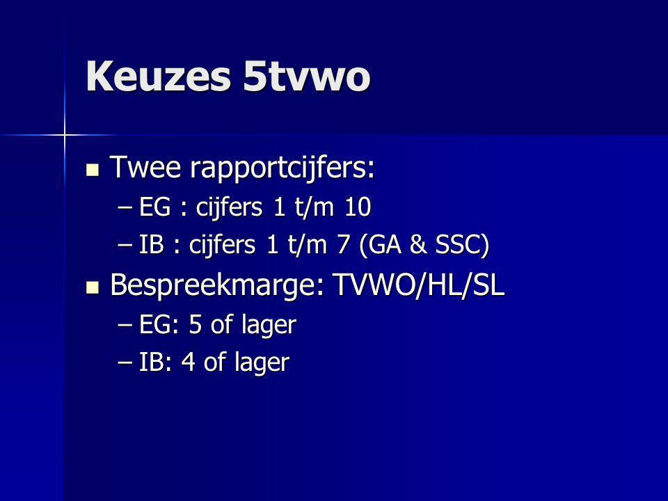 Keuzes 5tvwo Twee rapportcijfers: Bespreekmarge: TVWO/HL/SL