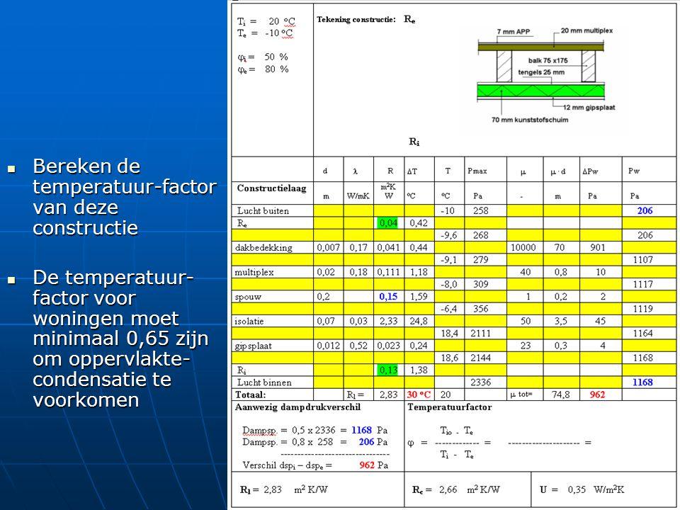 Bereken de temperatuur-factor van deze constructie