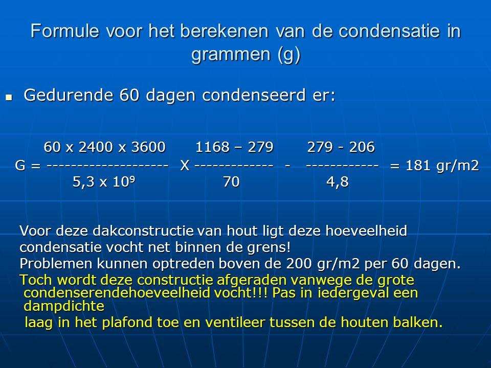 Formule voor het berekenen van de condensatie in grammen (g)