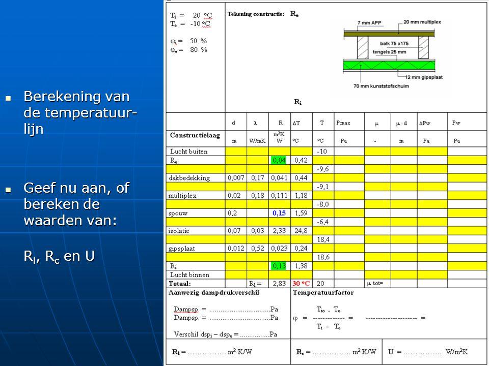 Berekening van de temperatuur-lijn