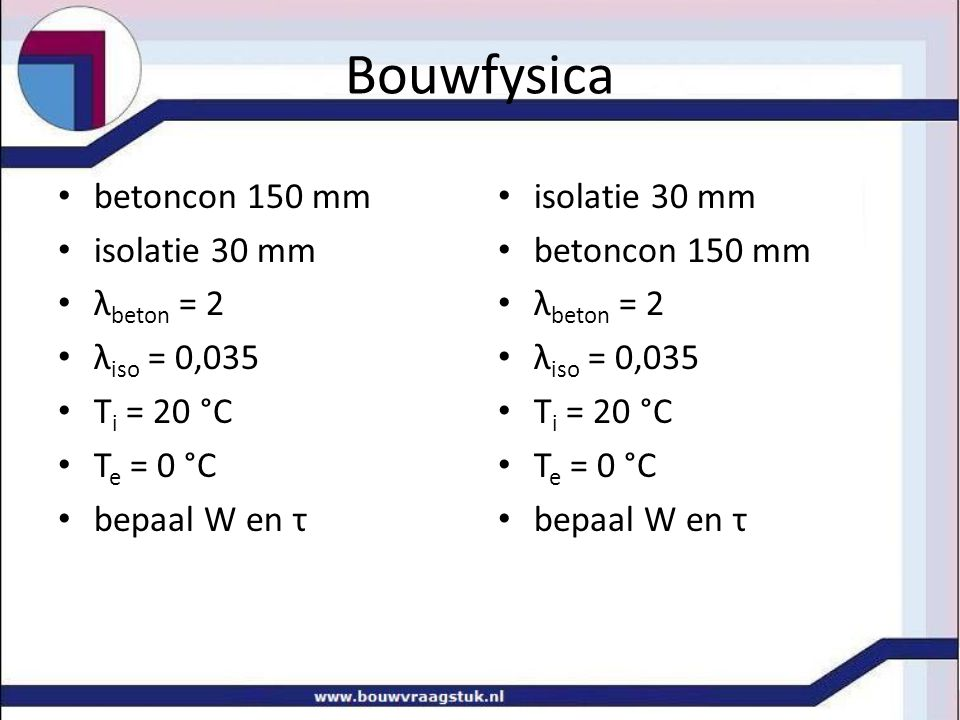 Bouwfysica betoncon 150 mm isolatie 30 mm λbeton = 2 λiso = 0,035