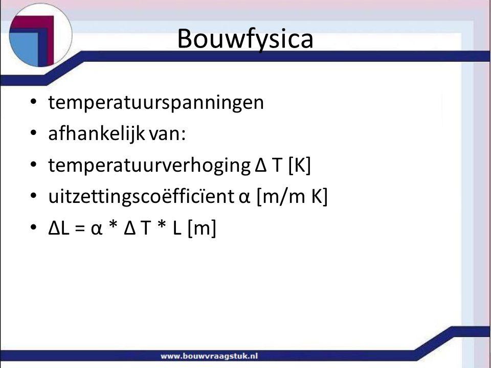 Bouwfysica temperatuurspanningen afhankelijk van: