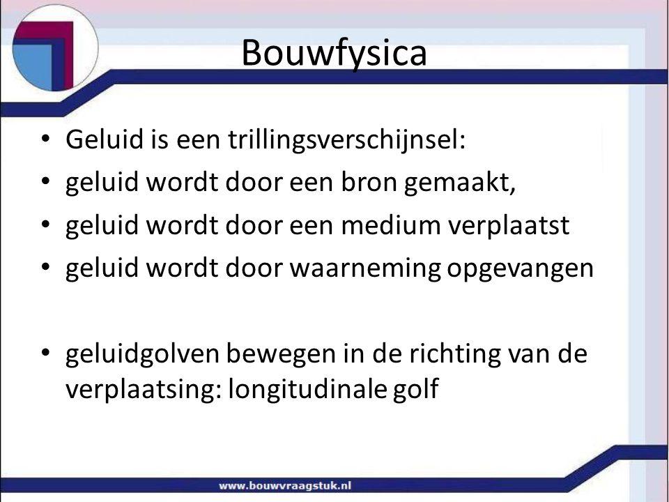 Bouwfysica Geluid is een trillingsverschijnsel: