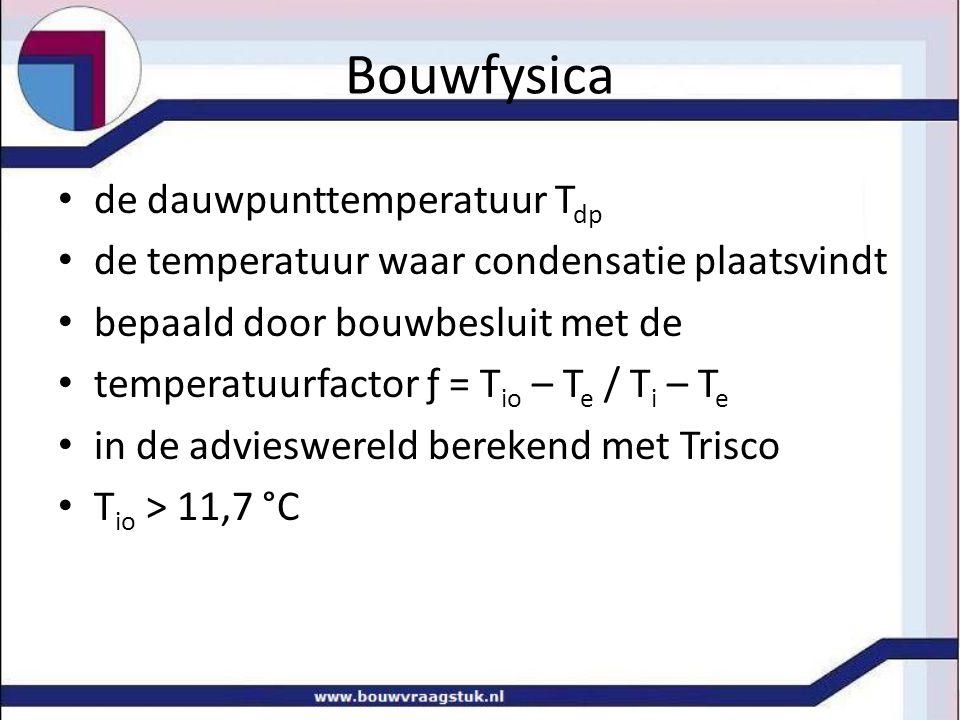 Bouwfysica de dauwpunttemperatuur Tdp