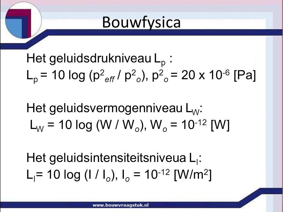 Bouwfysica Het geluidsdrukniveau Lp :