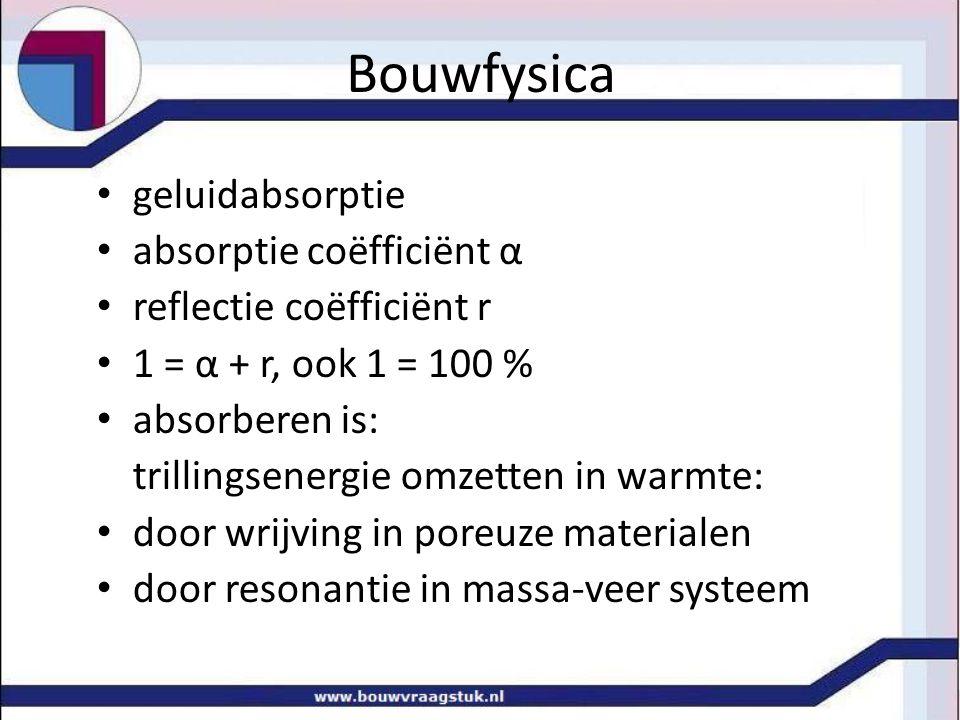Bouwfysica geluidabsorptie absorptie coëfficiënt α