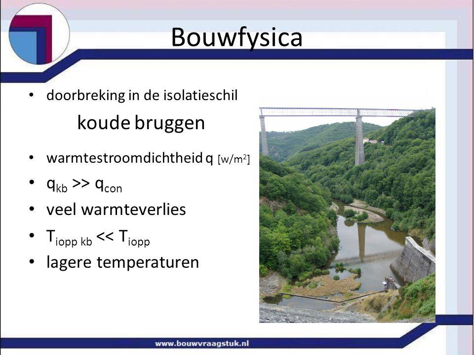 Bouwfysica koude bruggen qkb >> qcon veel warmteverlies