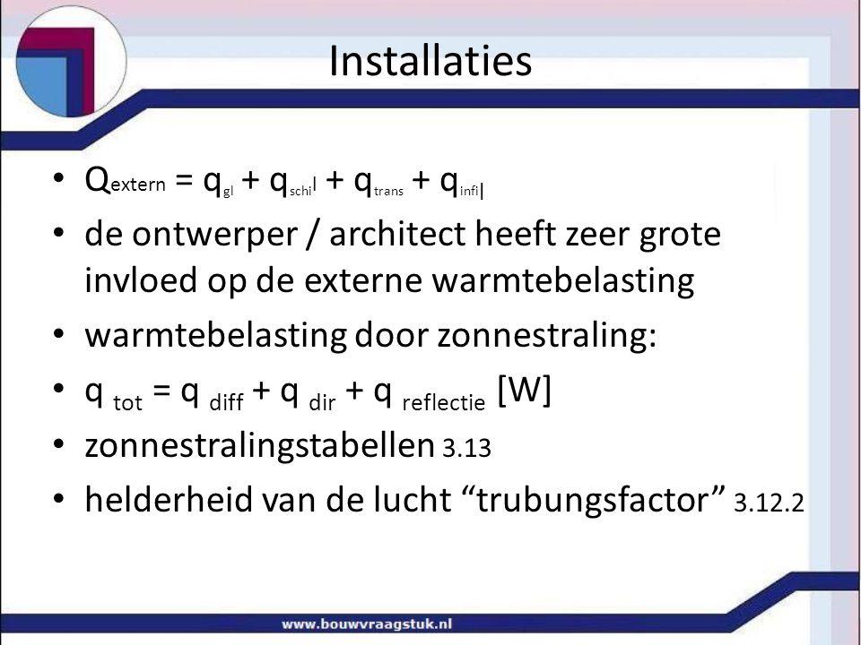 Installaties Qextern = qgl + qschil + qtrans + qinfil