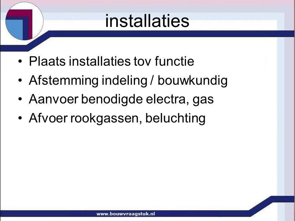 installaties Plaats installaties tov functie