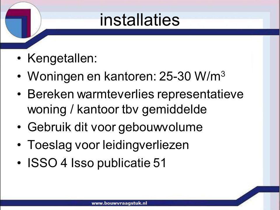 installaties Kengetallen: Woningen en kantoren: 25-30 W/m3