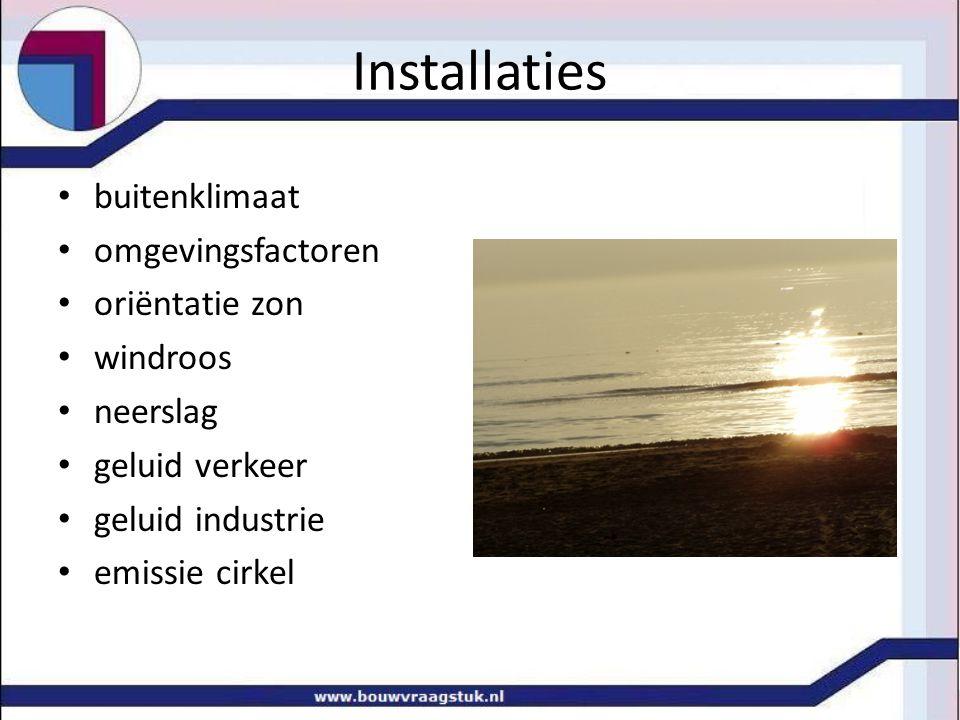Installaties buitenklimaat omgevingsfactoren oriëntatie zon windroos