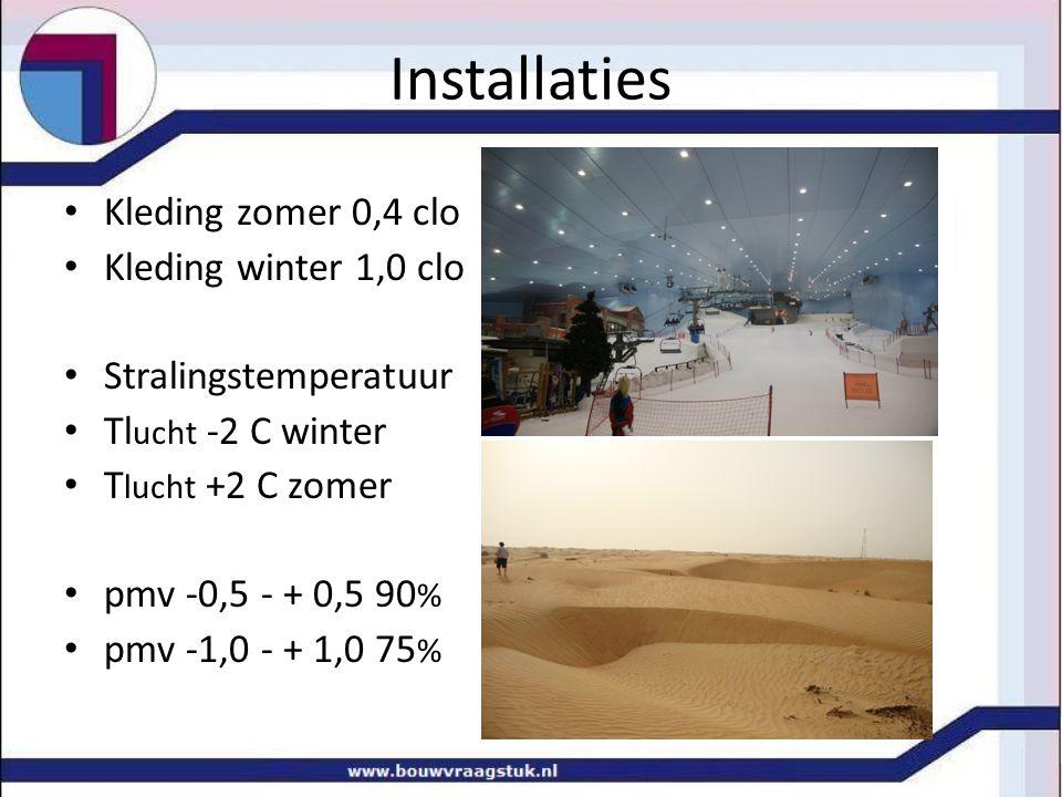 Installaties Kleding zomer 0,4 clo Kleding winter 1,0 clo