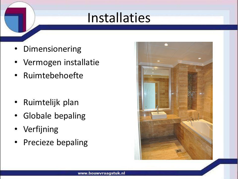 Installaties Dimensionering Vermogen installatie Ruimtebehoefte