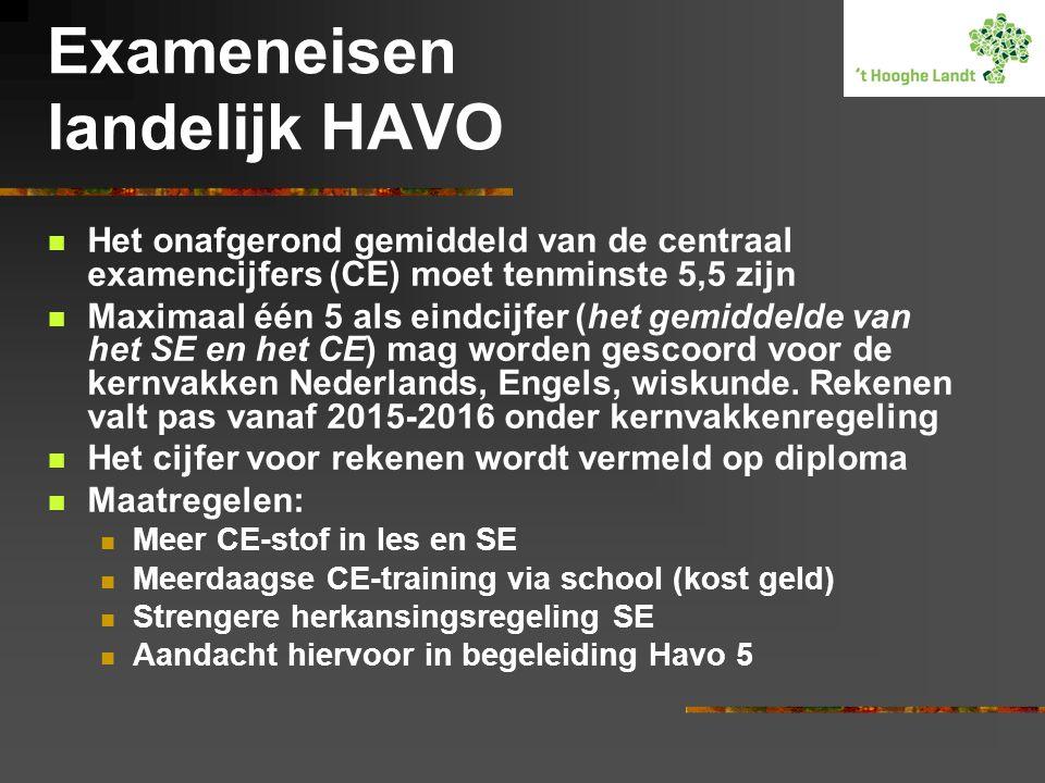 Exameneisen landelijk HAVO
