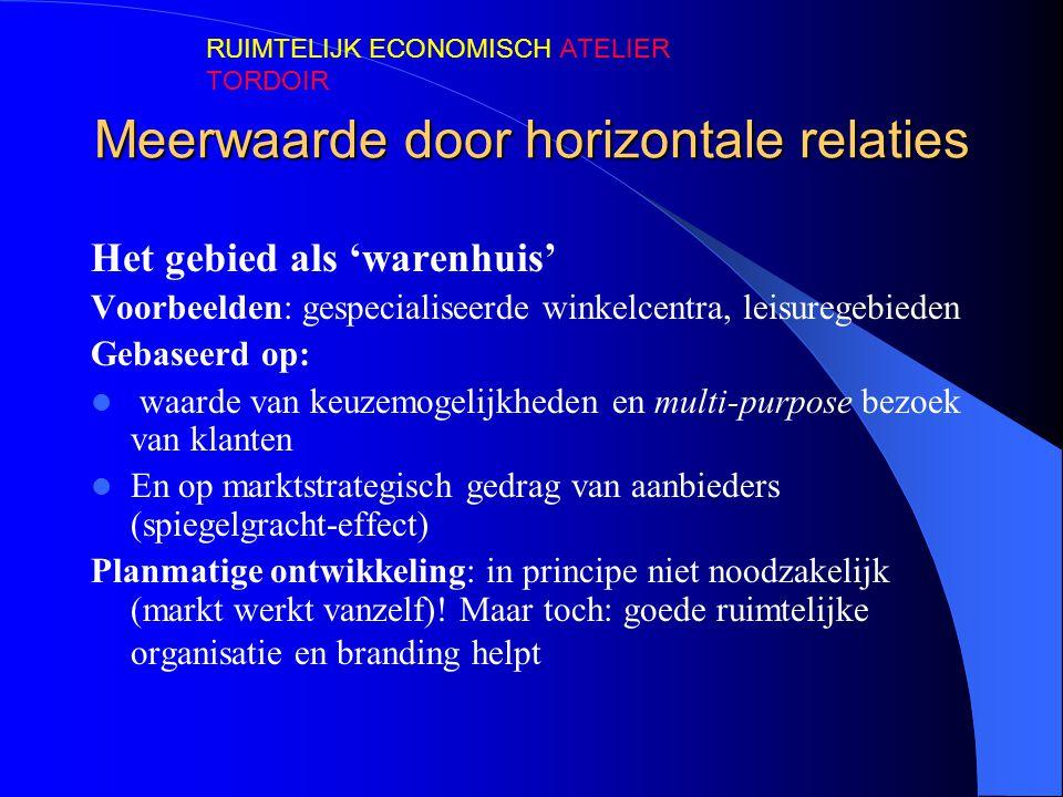 Meerwaarde door horizontale relaties