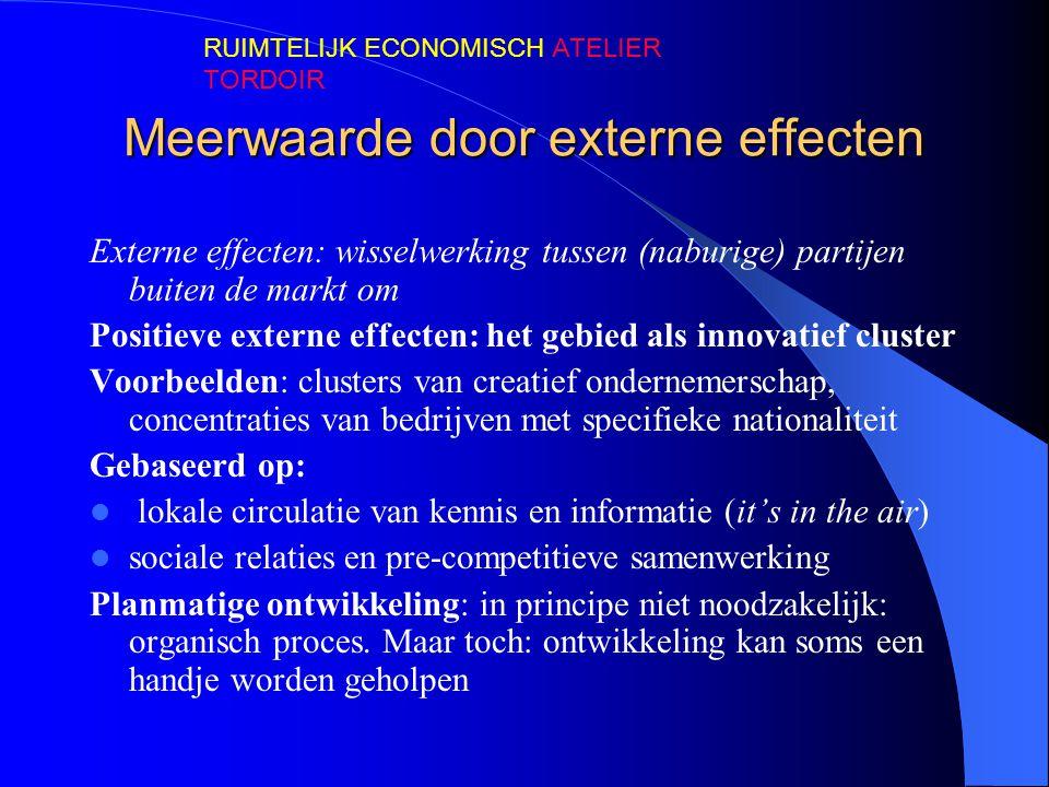 Meerwaarde door externe effecten