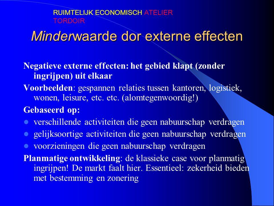 Minderwaarde dor externe effecten