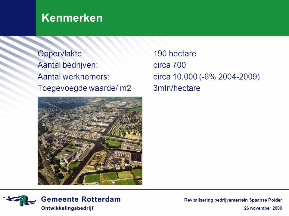 Kenmerken Oppervlakte: 190 hectare Aantal bedrijven: circa 700