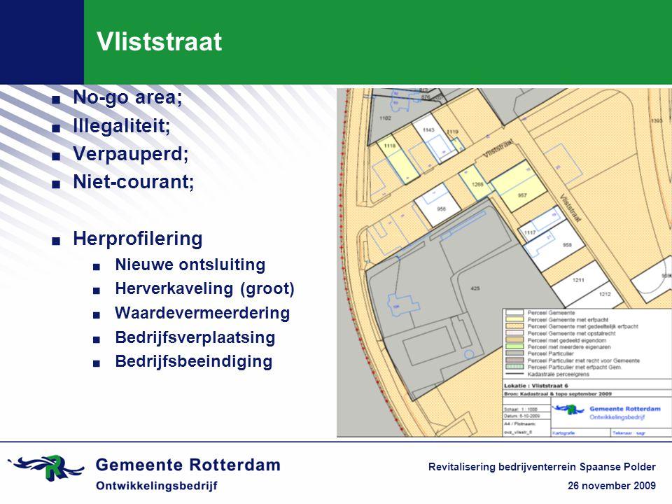 Vliststraat No-go area; Illegaliteit; Verpauperd; Niet-courant;